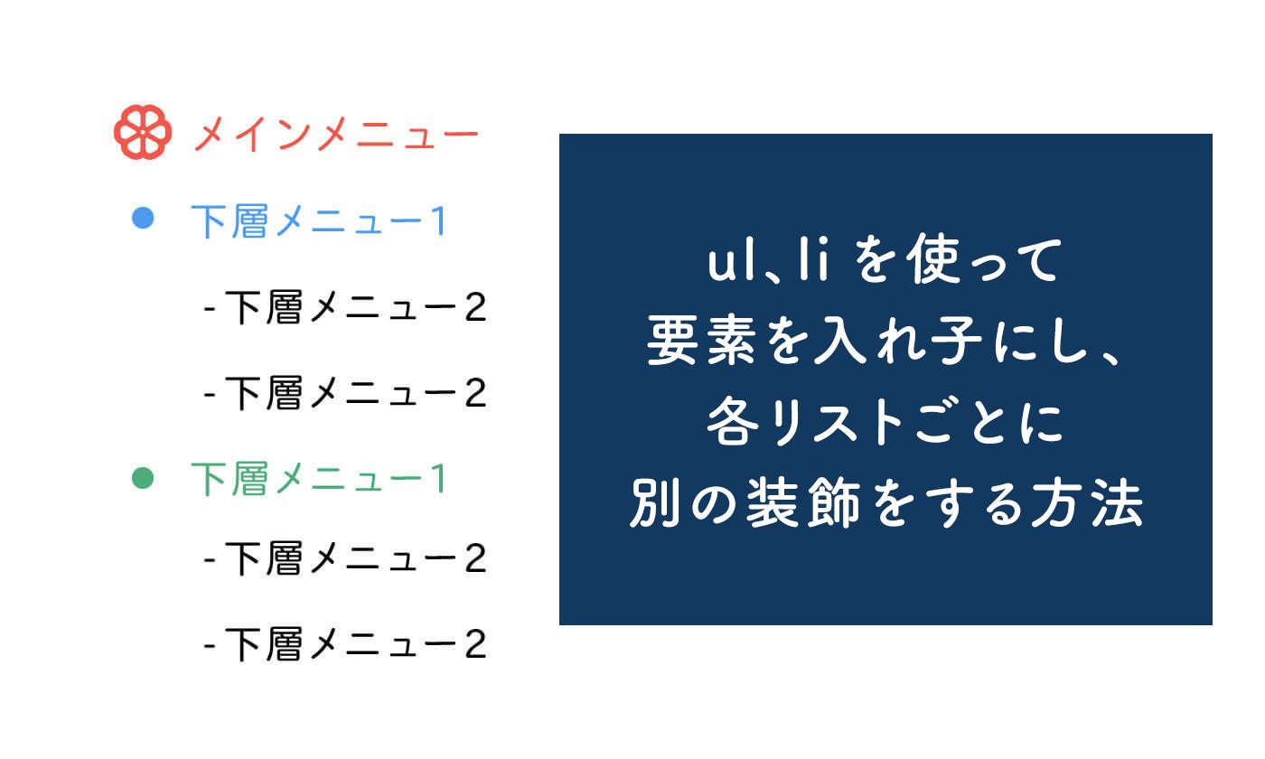 ul、liを使って要素を入れ子にし、各リストごとに別の装飾をする方法