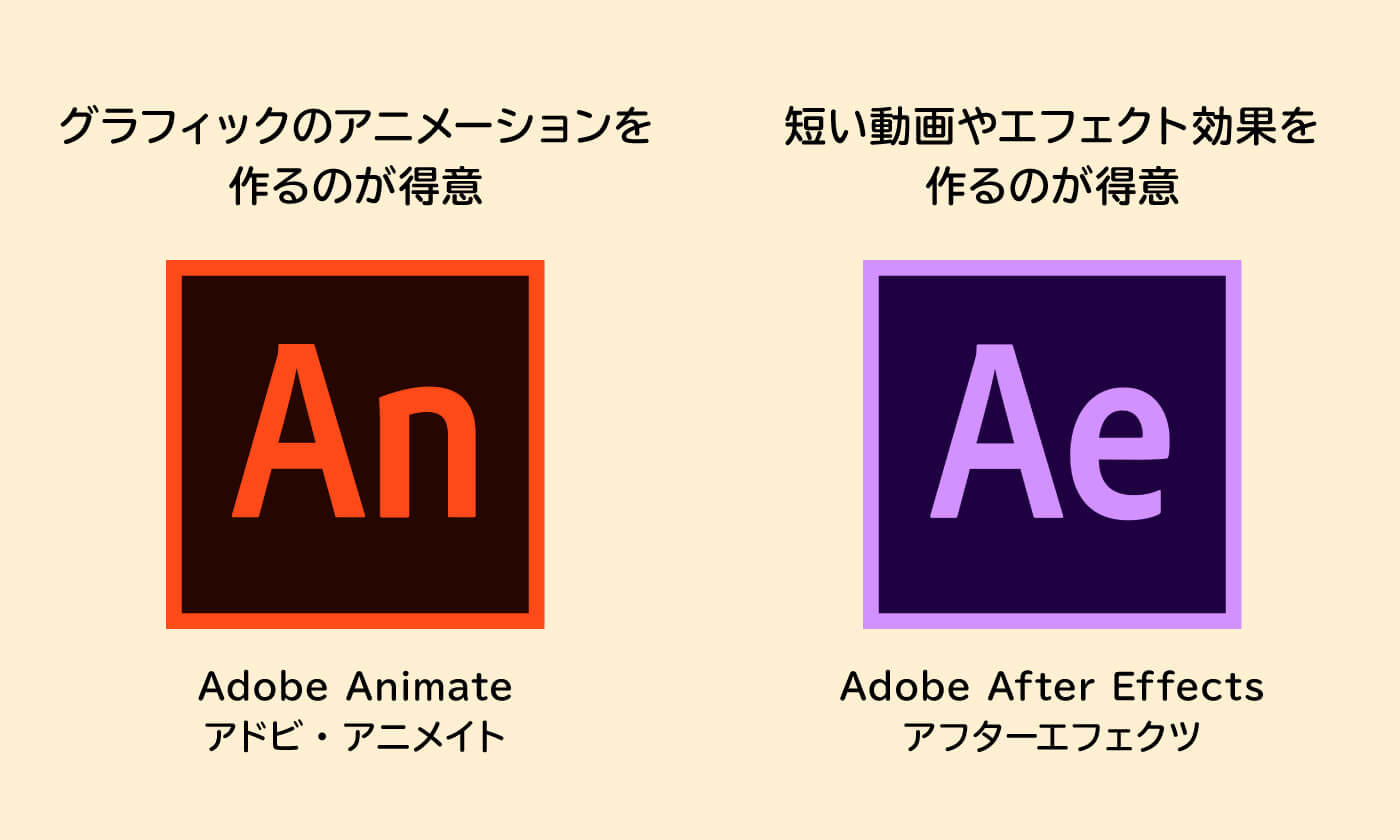 Adobe Animate Adobe After Effects