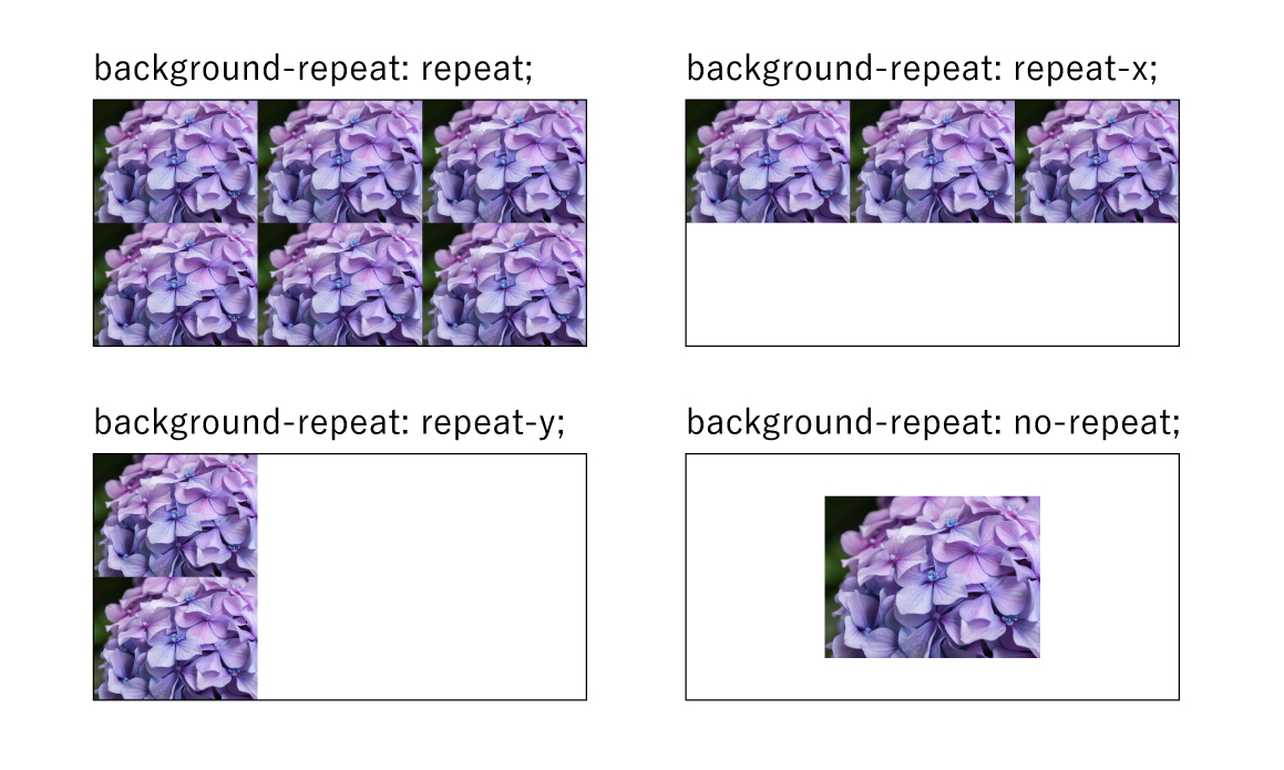 background-repeat